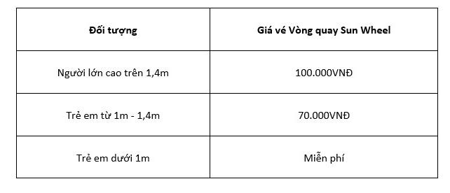 Giá vé vòng quay mặt trời